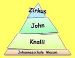 Logo-Zirkus-John-Knalli - gelb klein